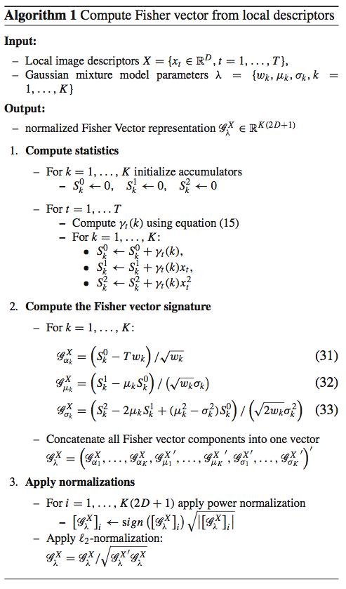 Figure 2. Algorithm of computing Fisher vectors.